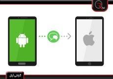 MainBlog_AndroidContactToIOS